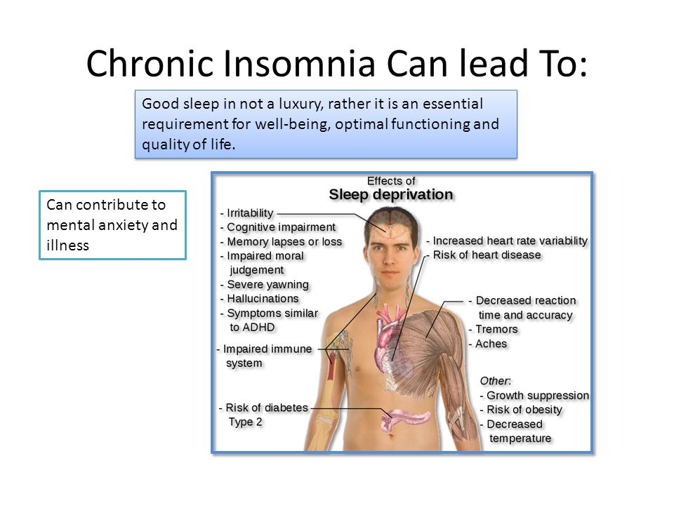 Chronic Insomnia Can lead To: Good sleep in not a luxury, rather it is an essential requirement for well-being, optimal functioning and quality of life.