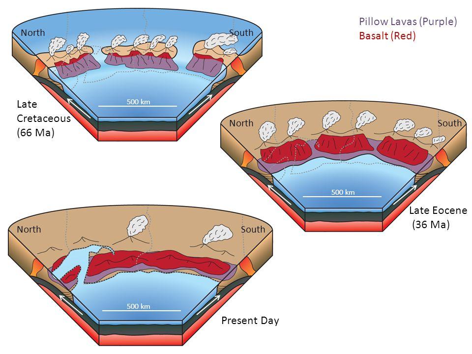 Late Cretaceous (66 Ma) Late Eocene (36 Ma) Present Day Pillow Lavas (Purple) Basalt (Red) 500 km North South