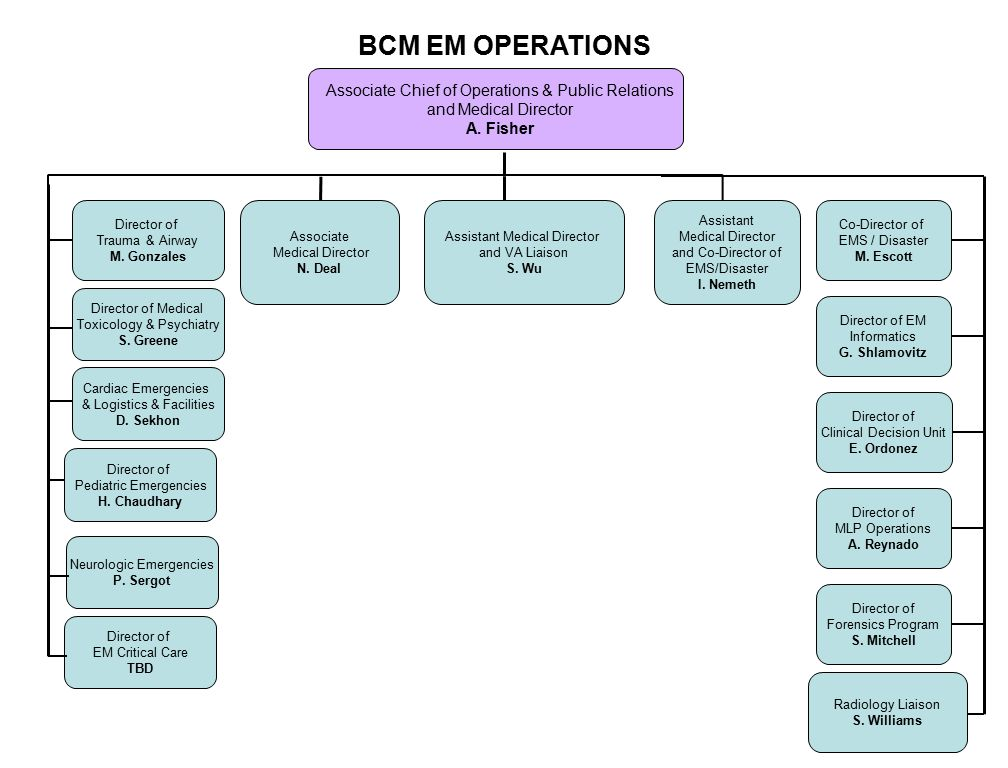 BCM EM OPERATIONS Assistant Medical Director and VA Liaison S.