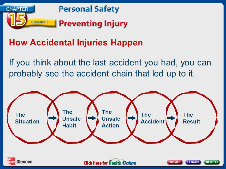 How Accidental Injuries Happen If you think about the last accident you had, you can probably see the accident chain that led up to it.