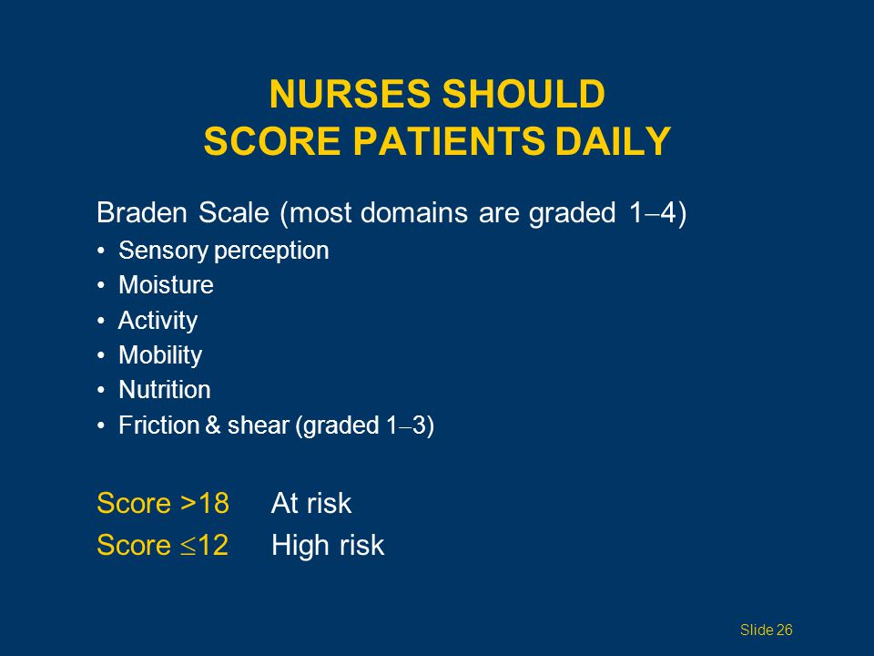 NURSES SHOULD SCORE PATIENTS DAILY Braden Scale (most domains are graded 1  4) Sensory perception Moisture Activity Mobility Nutrition Friction & shear (graded 1  3) Score >18At risk Score  12High risk Slide 26