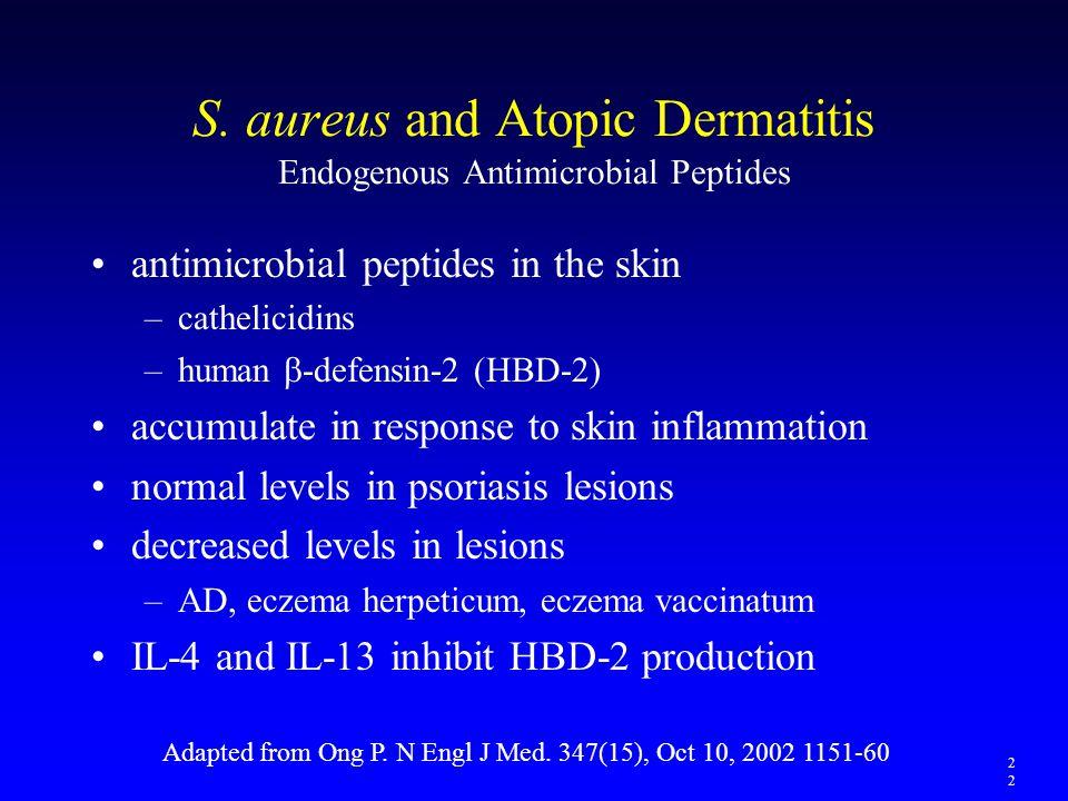 S. aureus and Atopic Dermatitis Endogenous Antimicrobial Peptides antimicrobial peptides in the skin –cathelicidins –human  -defensin-2 (HBD-2) accum