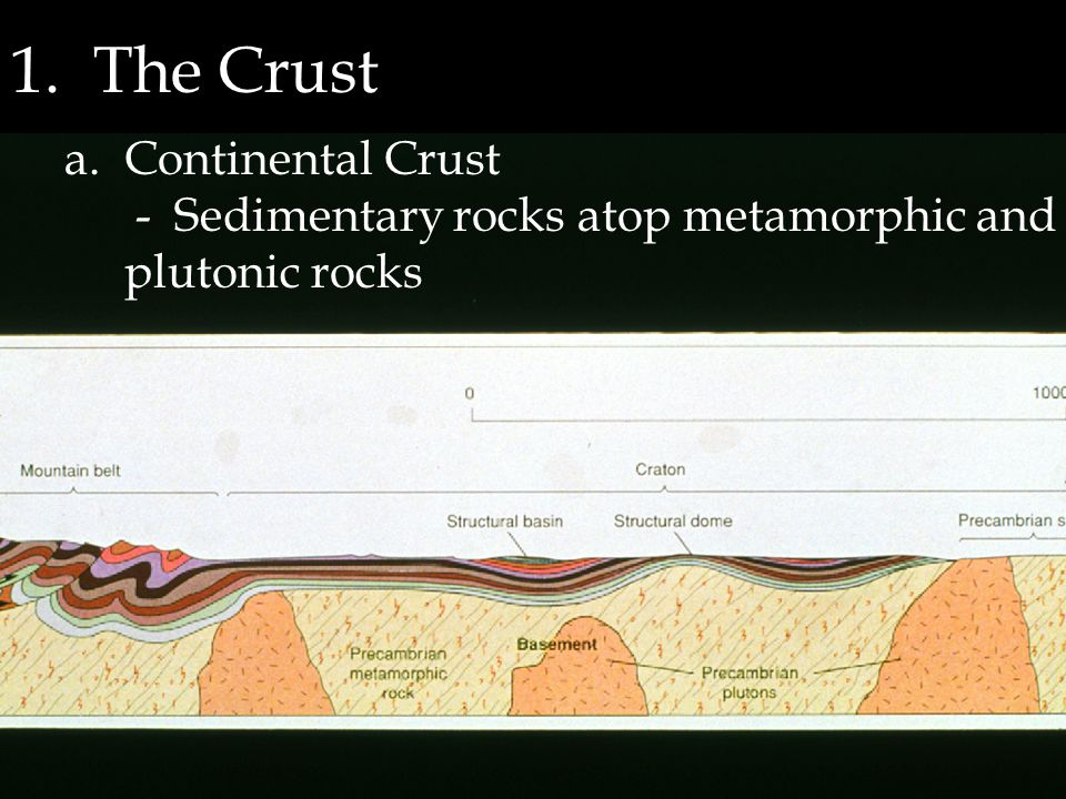 Sedimentary rocks of the Grand Canyon