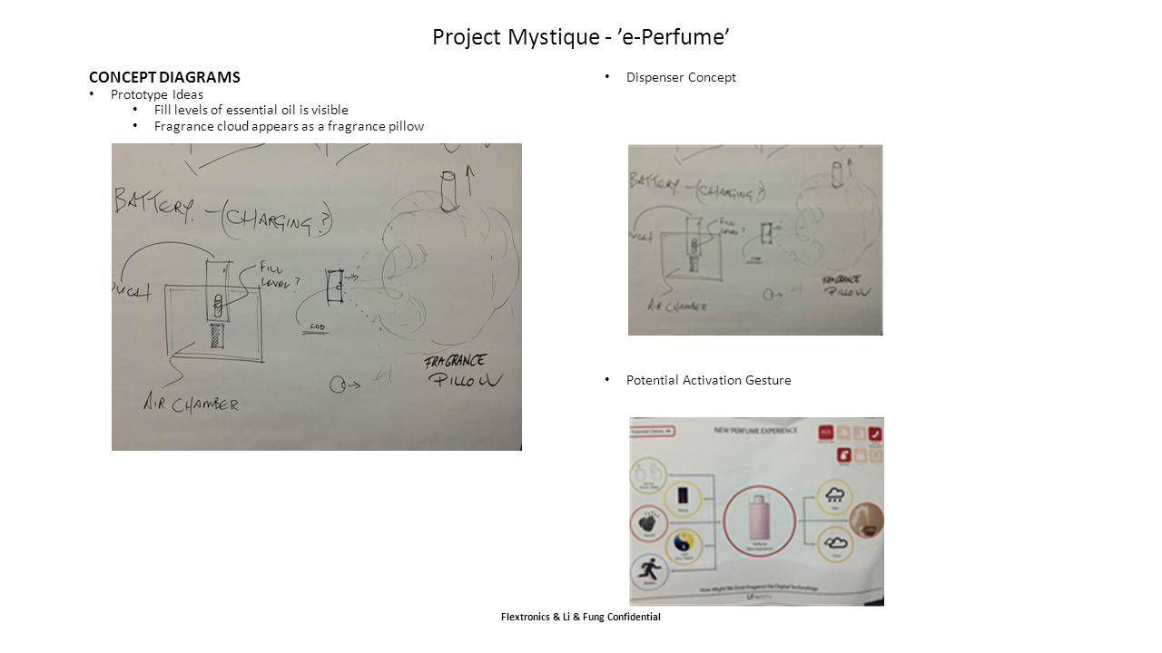 Flextronics & Li & Fung Confidential Project Mystique - 'e-Perfume' CONCEPT DIAGRAMS Prototype Ideas Fill levels of essential oil is visible Fragrance