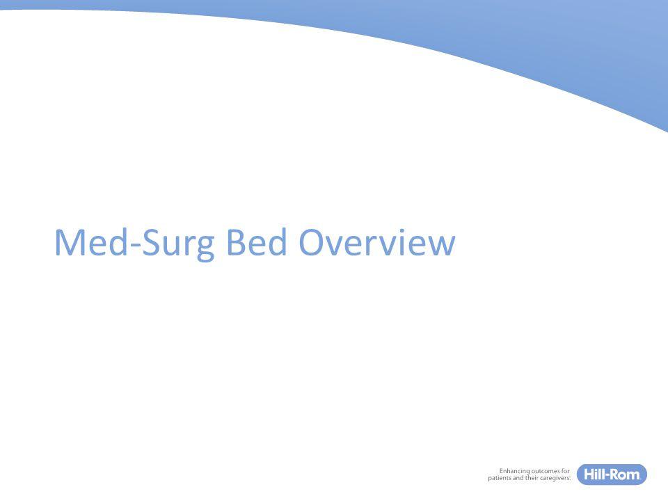 Med-Surg Bed Overview