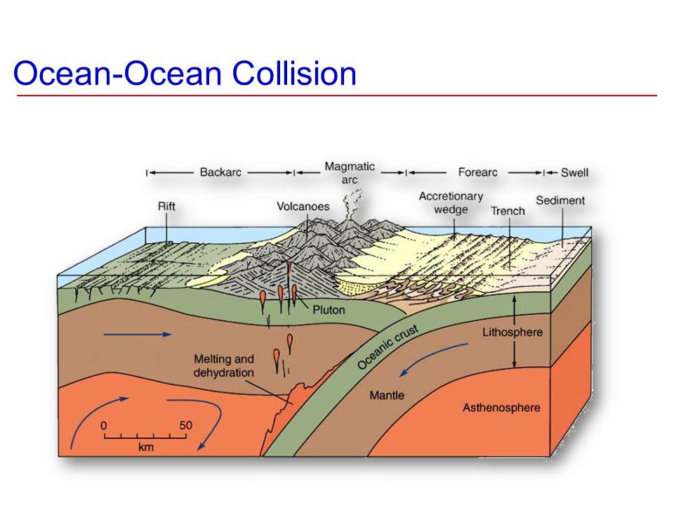 Ocean-Ocean Collision