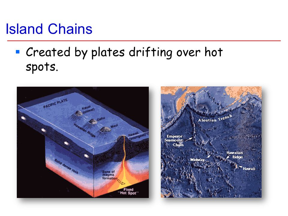Island Chains  Created by plates drifting over hot spots.