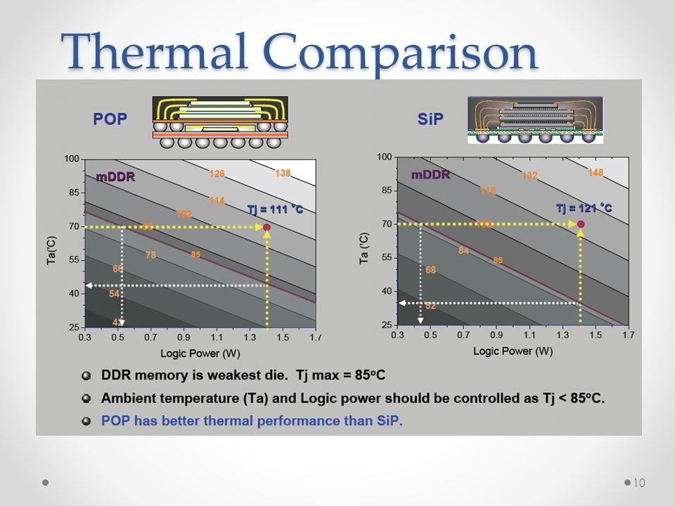 10 Thermal Comparison