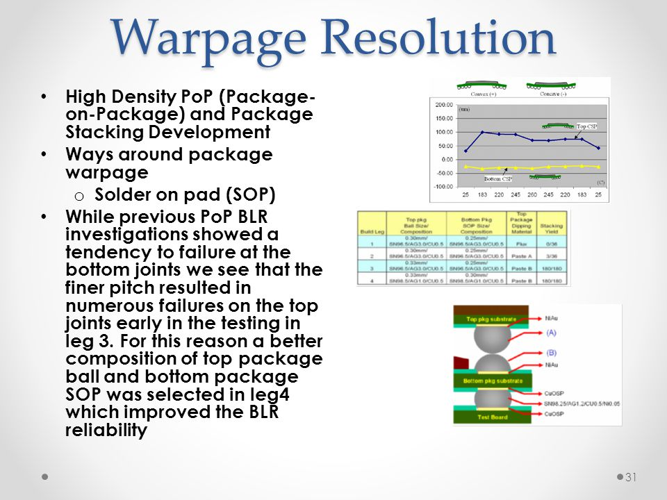 Warpage Resolution High Density PoP (Package- on-Package) and Package Stacking Development Ways around package warpage o Solder on pad (SOP) While pre