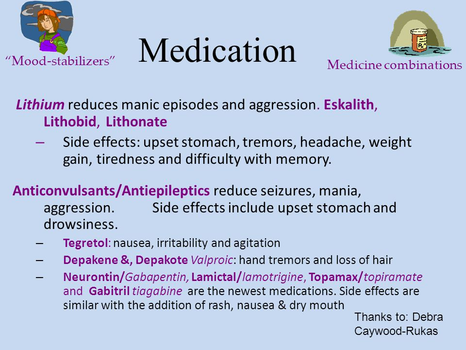 Medication Lithium reduces manic episodes and aggression. Eskalith, Lithobid, Lithonate – Side effects: upset stomach, tremors, headache, weight gain,