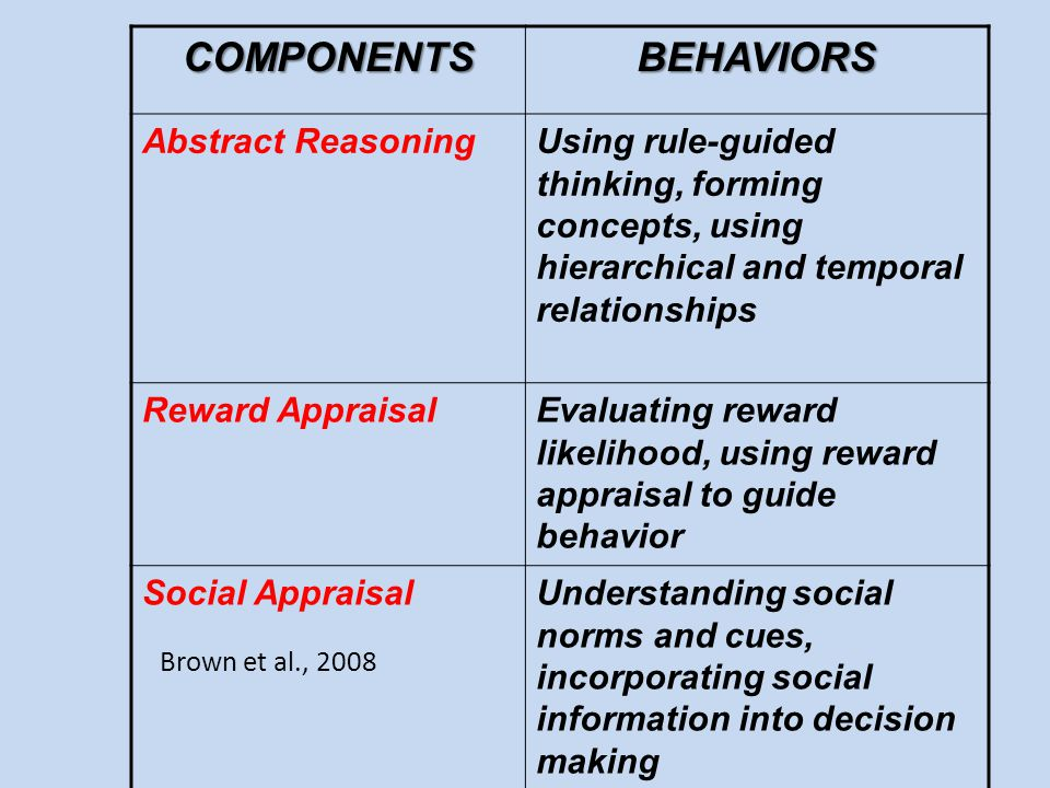 COMPONENTSBEHAVIORS Abstract ReasoningUsing rule-guided thinking, forming concepts, using hierarchical and temporal relationships Reward AppraisalEval