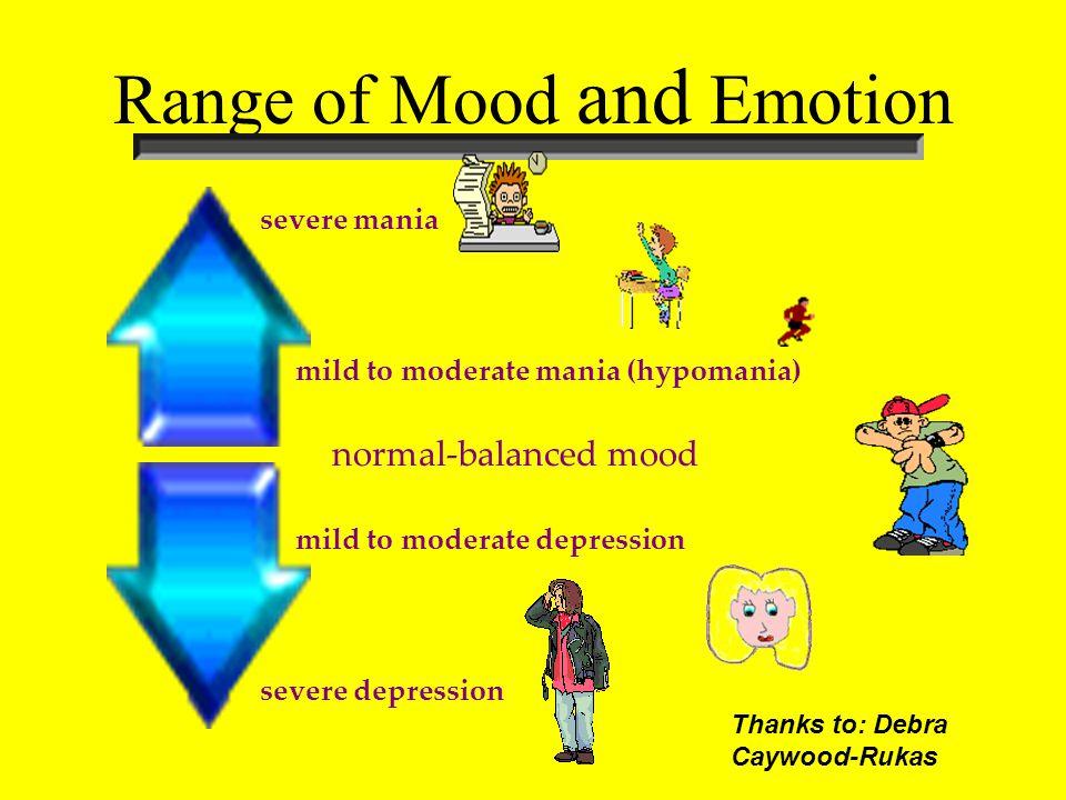 Range of Mood and Emotion severe mania mild to moderate mania (hypomania) normal-balanced mood mild to moderate depression severe depression Thanks to: Debra Caywood-Rukas