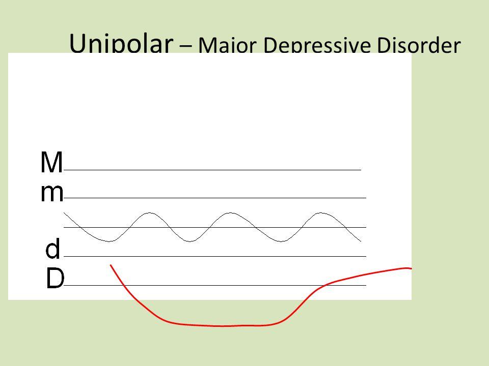 Unipolar – Major Depressive Disorder