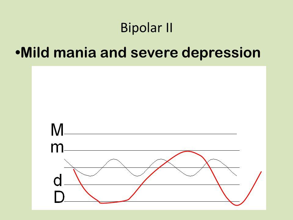 Bipolar II Mild mania and severe depression