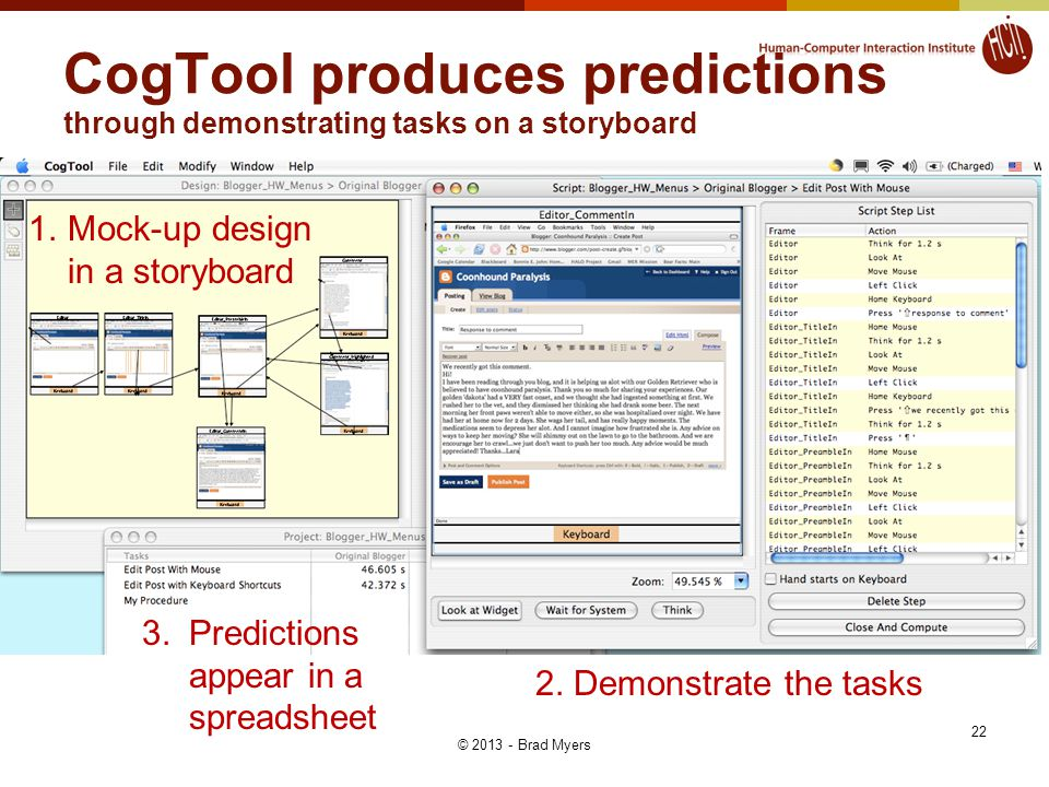 CogTool produces predictions through demonstrating tasks on a storyboard 1.Mock-up design in a storyboard 2. Demonstrate the tasks 3.Predictions appea