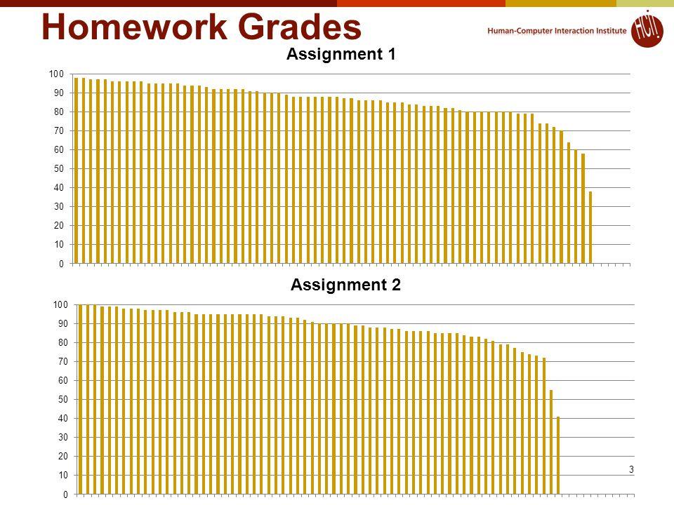 Homework Grades 3