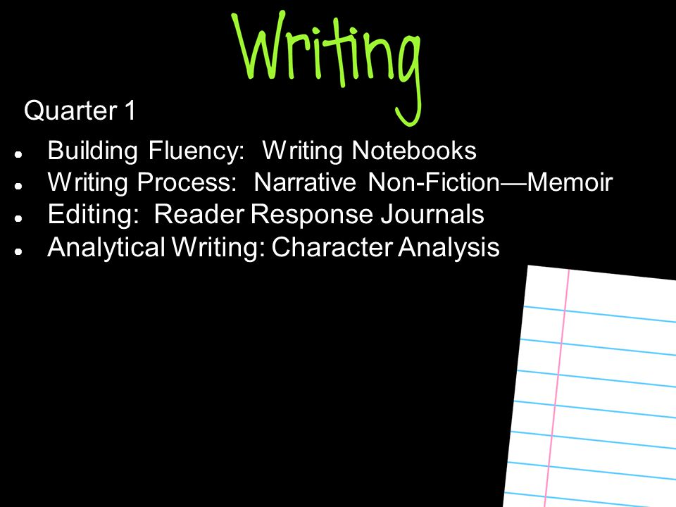 Quarter 1 ● Building Fluency: Writing Notebooks ● Writing Process: Narrative Non-Fiction—Memoir ● Editing: Reader Response Journals ● Analytical Writing: Character Analysis