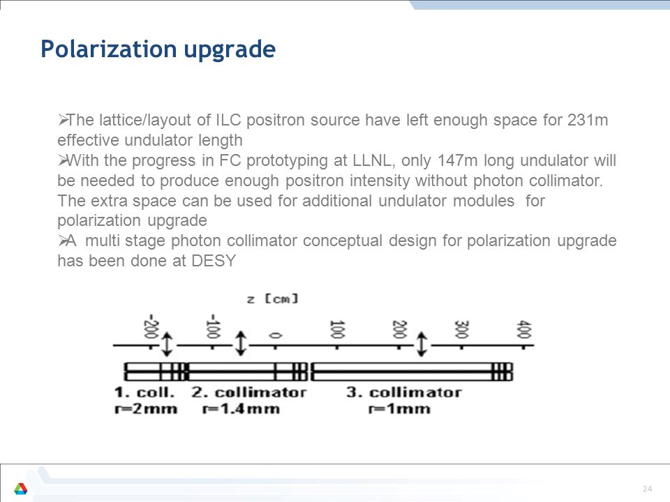 24 Polarization upgrade  The lattice/layout of ILC positron source have left enough space for 231m effective undulator length  With the progress in FC prototyping at LLNL, only 147m long undulator will be needed to produce enough positron intensity without photon collimator.