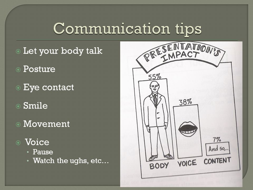  Let your body talk  Posture  Eye contact  Smile  Movement  Voice Pause Watch the ughs, etc…