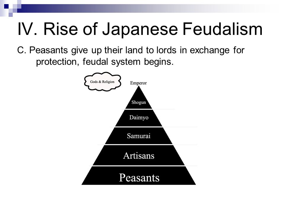 C. Peasants give up their land to lords in exchange for protection, feudal system begins.