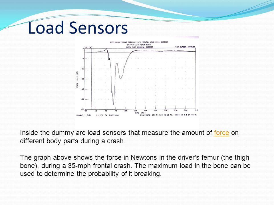 Load Sensors Inside the dummy are load sensors that measure the amount of force on different body parts during a crash.force The graph above shows the force in Newtons in the driver s femur (the thigh bone), during a 35-mph frontal crash.