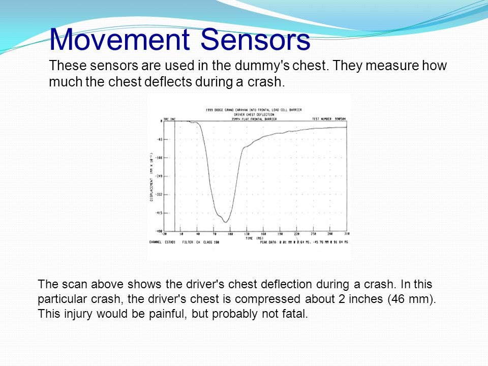 Movement Sensors These sensors are used in the dummy s chest.