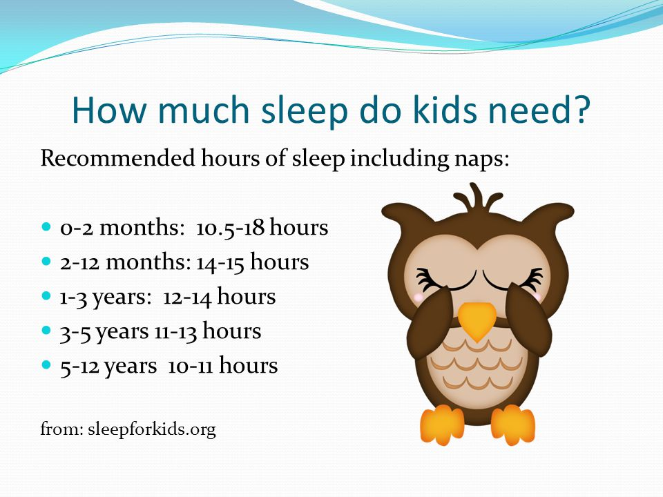 How much sleep do kids need? Recommended hours of sleep including naps: 0-2 months: 10.5-18 hours 2-12 months: 14-15 hours 1-3 years: 12-14 hours 3-5