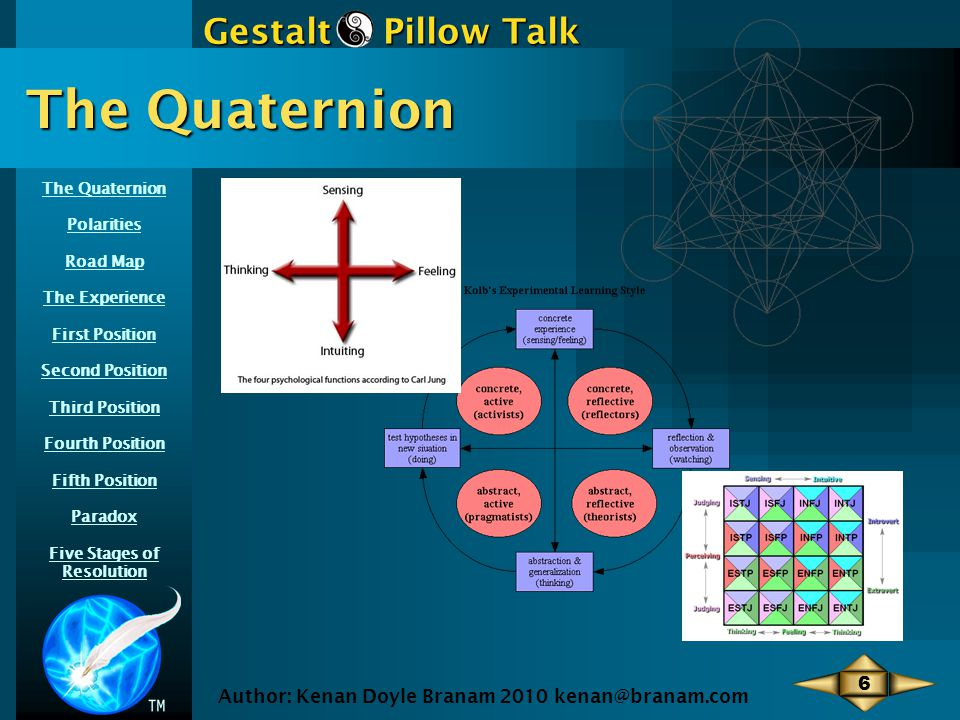 Polarities Road Map The Experience First Position Second Position Third Position Fourth Position Fifth Position Paradox Five Stages of Resolution Gestalt Pillow Talk Author: Kenan Doyle Branam 2010 kenan@branam.com 7 The Quaternion Ken Wilber's AQAL: all quadrants, all Levels I, We, It, Its