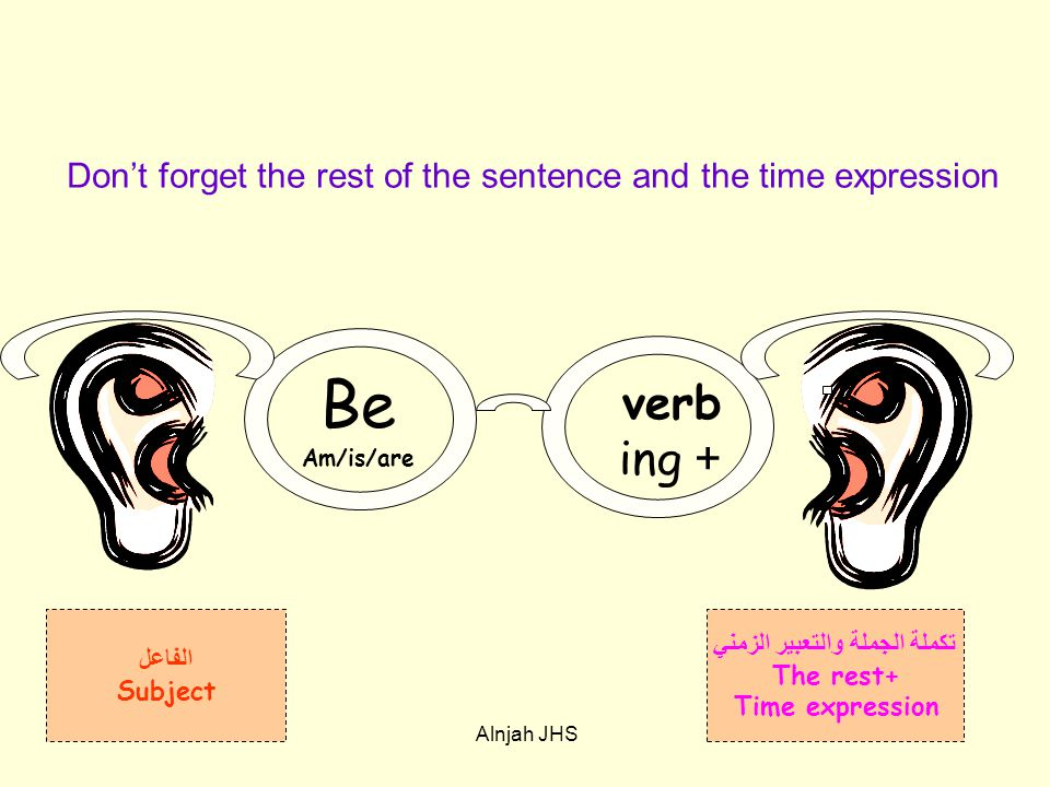 verb + ing تكملة الجملة والتعبير الزمني The rest+ Time expression الفاعل Subject Be Am/is/are Don't forget the rest of the sentence and the time expression Alnjah JHS
