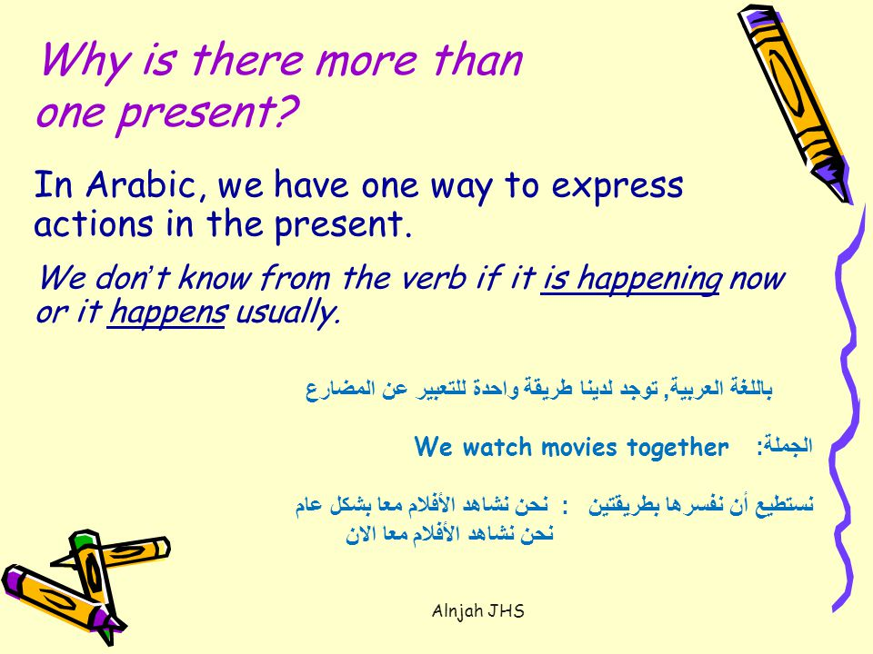 Why is there more than one present. In Arabic, we have one way to express actions in the present.