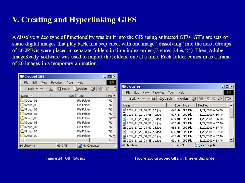 V. Creating and Hyperlinking GIFS A dissolve video type of functionality was built into the GIS using animated GIFs. GIFs are sets of static digital i