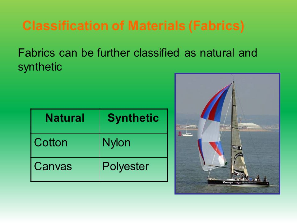 Classification of Materials (Fabrics) Fabrics can be further classified as natural and synthetic NaturalSynthetic CottonNylon CanvasPolyester