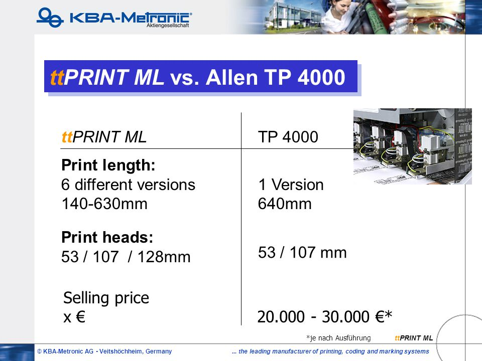 © KBA-Metronic AG  Veitshöchheim, Germany... the leading manufacturer of printing, coding and marking systems ttPRINT ML vs. Allen TP 4000 ttPRINT ML
