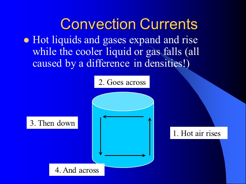 Convection Convection: Heat transfer by movement of fluids Convection Currents: heat carried by the particles.