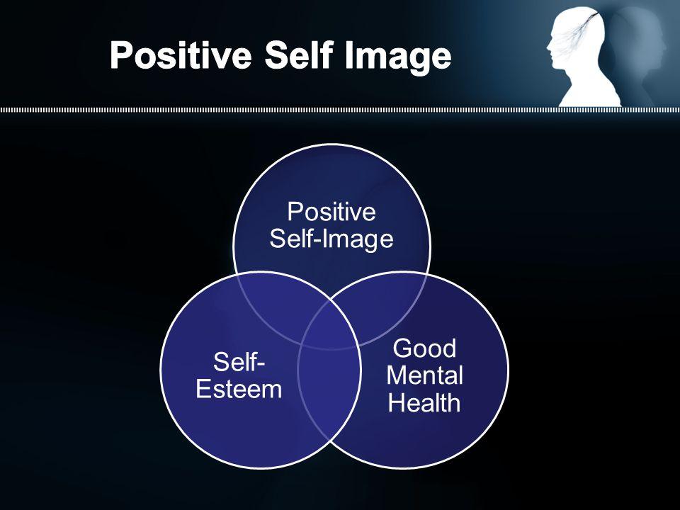 Positive Self-Image Good Mental Health Self- Esteem