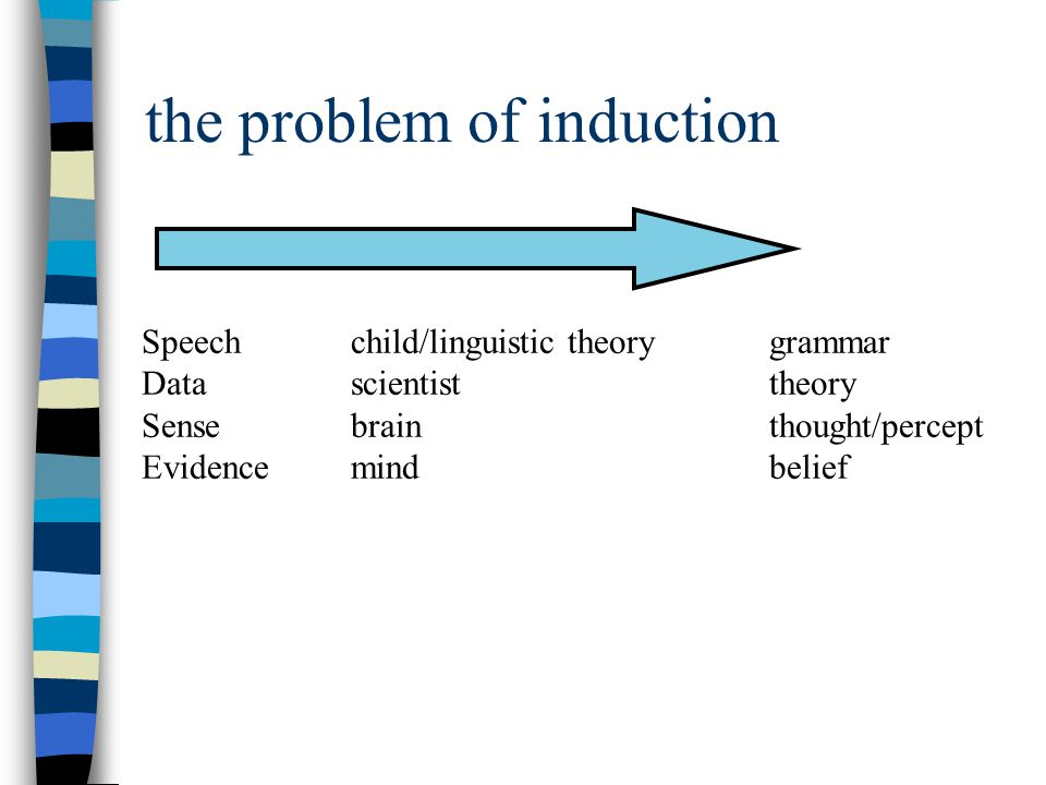 the problem of induction Speechchild/linguistic theory grammar Datascientisttheory Sensebrainthought/percept Evidencemindbelief