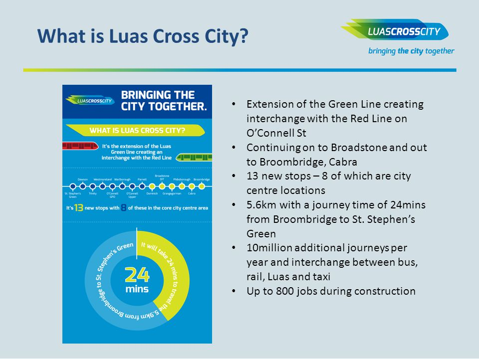 What is Luas Cross City.