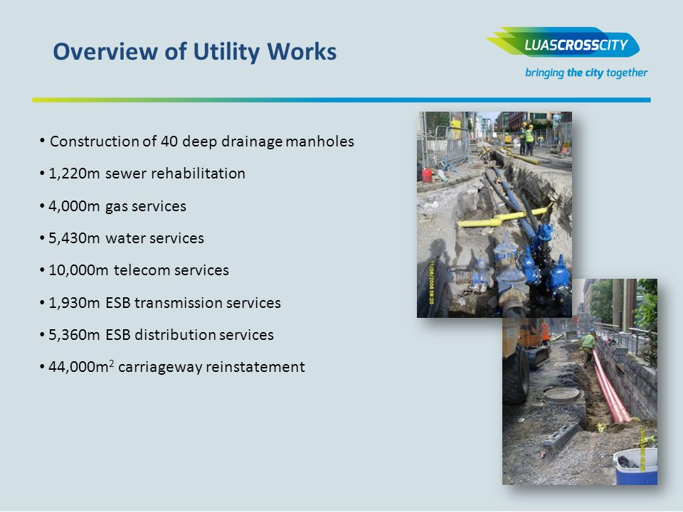 Construction of 40 deep drainage manholes 1,220m sewer rehabilitation 4,000m gas services 5,430m water services 10,000m telecom services 1,930m ESB transmission services 5,360m ESB distribution services 44,000m 2 carriageway reinstatement Overview of Utility Works