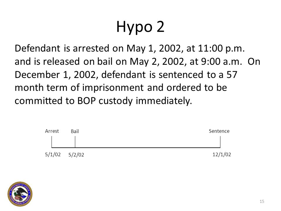 Hypo 2 Defendant is arrested on May 1, 2002, at 11:00 p.m. and is released on bail on May 2, 2002, at 9:00 a.m. On December 1, 2002, defendant is sent