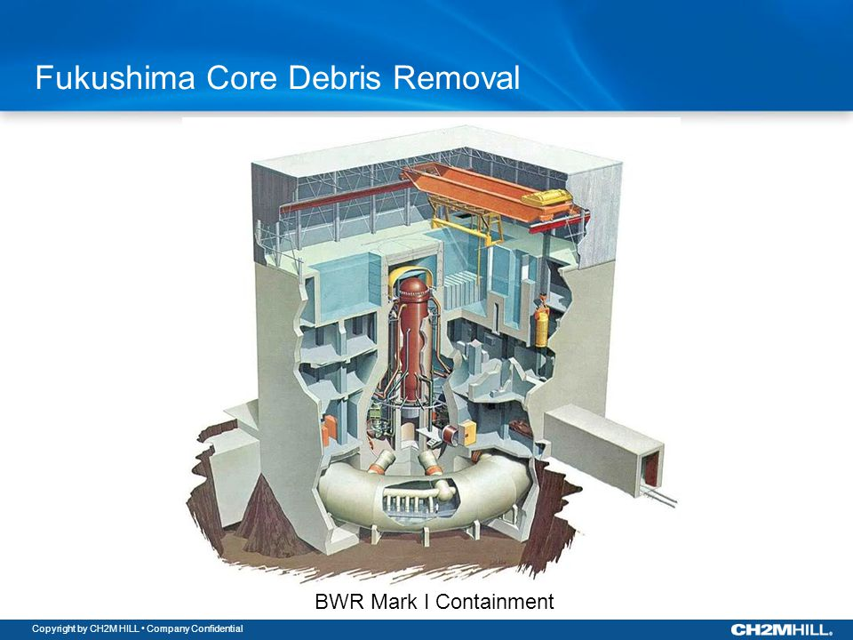 Copyright by CH2M HILL Company Confidential Fukushima Core Debris Removal BWR Mark I Containment