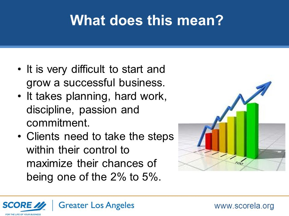 www.scorela.org It is very difficult to start and grow a successful business.