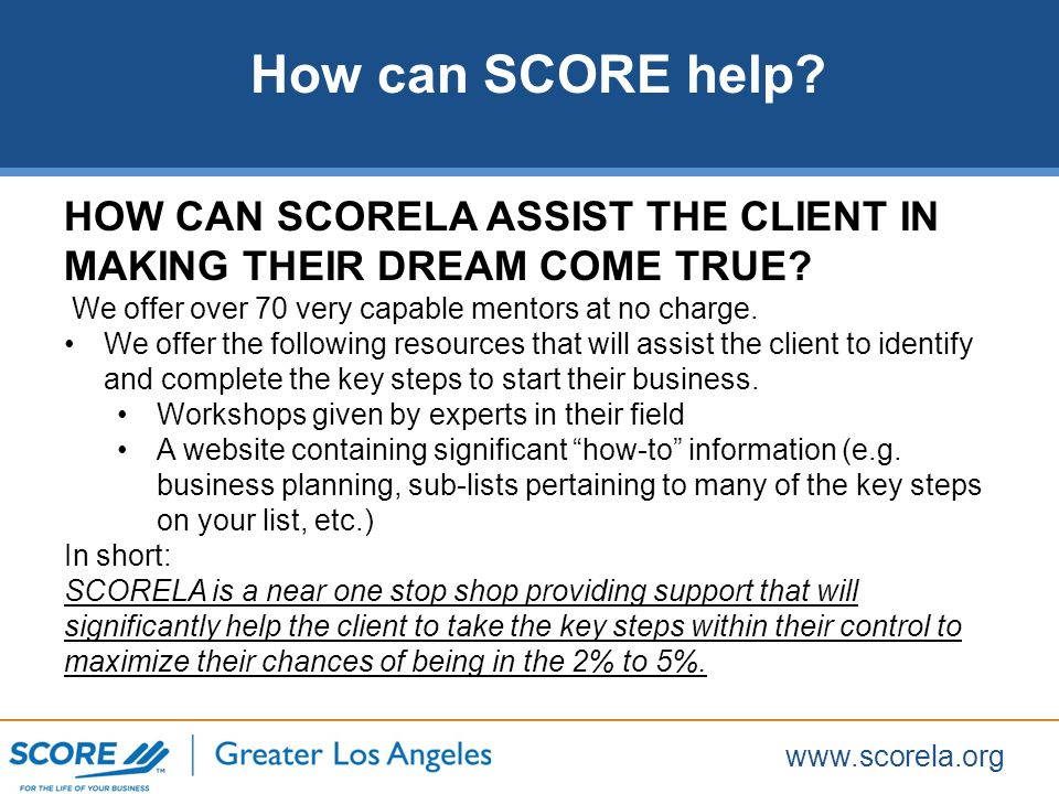 www.scorela.org Workshops Offering ongoing workshops including: Starting Your Own Business Creating a Successful Business Plan Financing Your Business Marketing Franchising Creating an On-Line Presence Promoting and Protecting Your Invention The Use of Social Media And Others