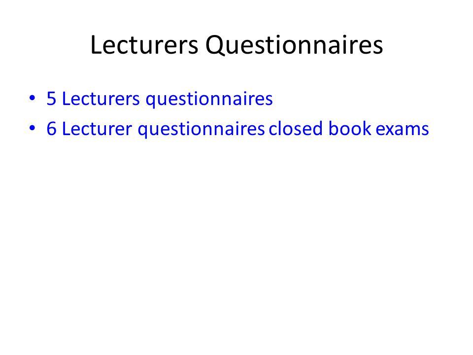 Lecturers Questionnaires 5 Lecturers questionnaires 6 Lecturer questionnaires closed book exams