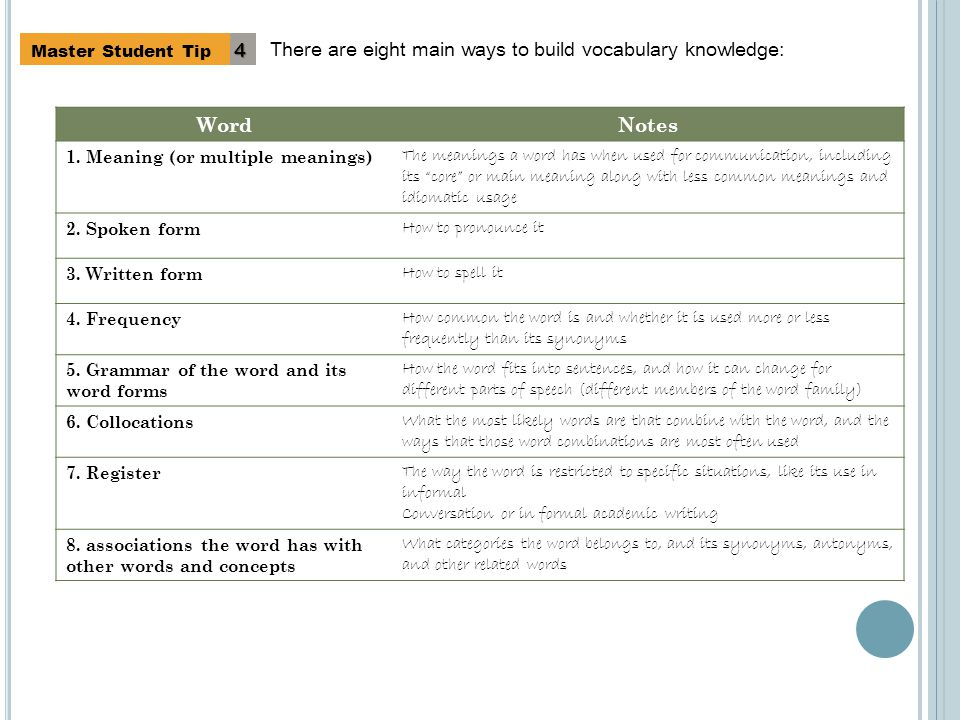 There are eight main ways to build vocabulary knowledge: Master Student Tip4 WordNotes 1.