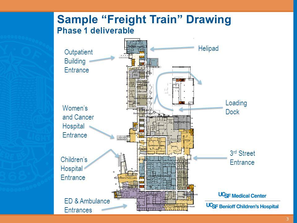 "Children's Hospital Entrance 3 rd Street Entrance Loading Dock Sample ""Freight Train"" Drawing Phase 1 deliverable Women's and Cancer Hospital Entrance"