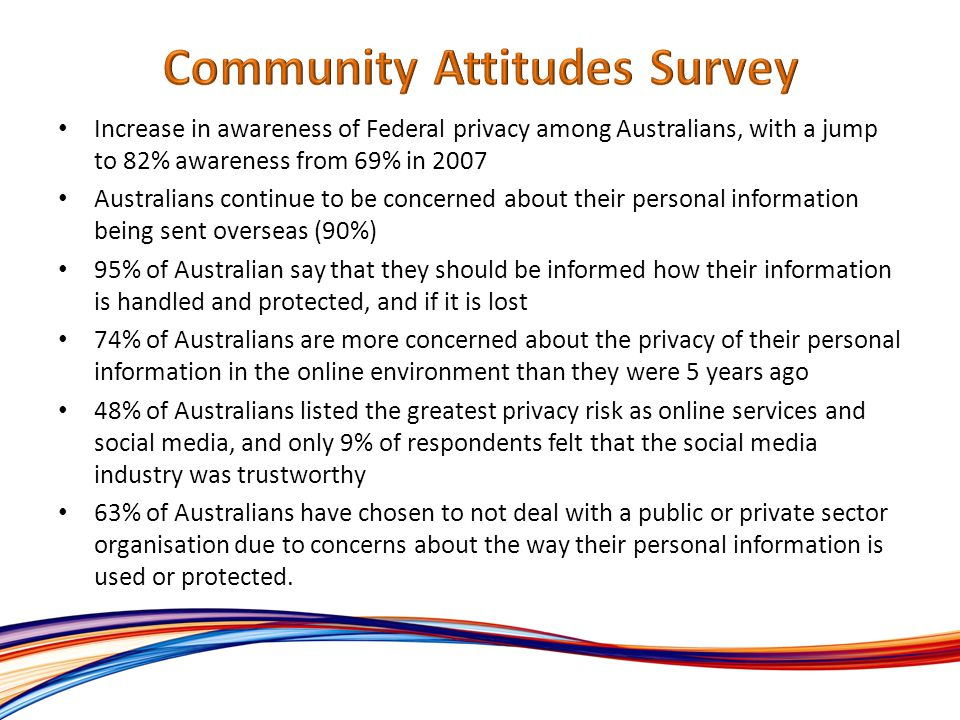 Increase in awareness of Federal privacy among Australians, with a jump to 82% awareness from 69% in 2007 Australians continue to be concerned about their personal information being sent overseas (90%) 95% of Australian say that they should be informed how their information is handled and protected, and if it is lost 74% of Australians are more concerned about the privacy of their personal information in the online environment than they were 5 years ago 48% of Australians listed the greatest privacy risk as online services and social media, and only 9% of respondents felt that the social media industry was trustworthy 63% of Australians have chosen to not deal with a public or private sector organisation due to concerns about the way their personal information is used or protected.