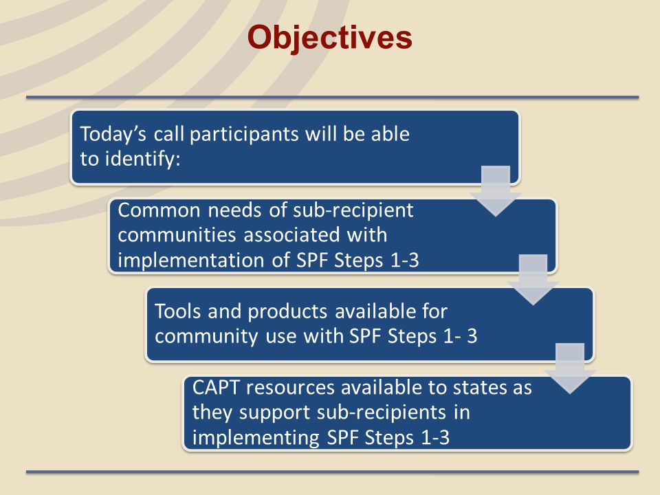 Objectives Today's call participants will be able to identify: Common needs of sub-recipient communities associated with implementation of SPF Steps 1-3 Tools and products available for community use with SPF Steps 1- 3 CAPT resources available to states as they support sub-recipients in implementing SPF Steps 1-3