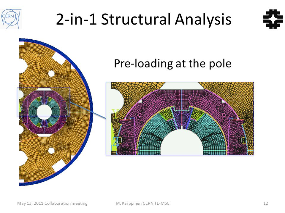 2-in-1 Structural Analysis May 13, 2011 Collaboration meetingM.