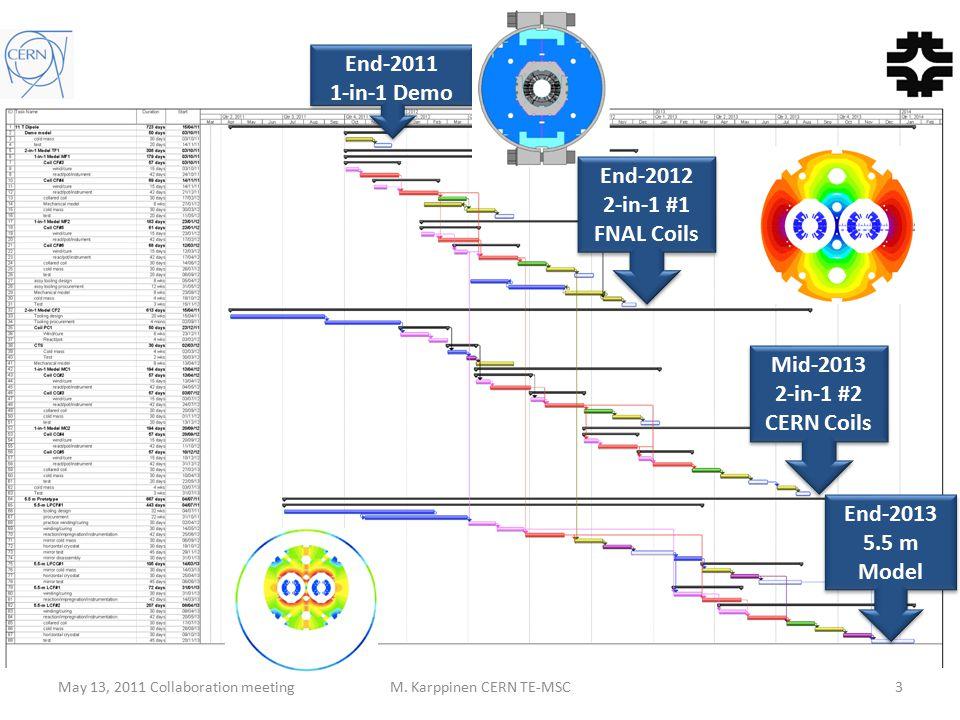 May 13, 2011 Collaboration meetingM. Karppinen CERN TE-MSC4
