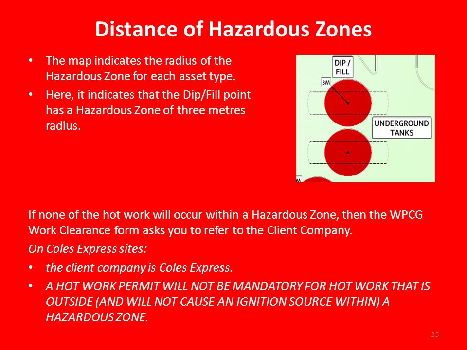 Distance of Hazardous Zones The map indicates the radius of the Hazardous Zone for each asset type.